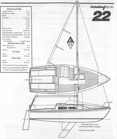 Catalina 22 mast lowering