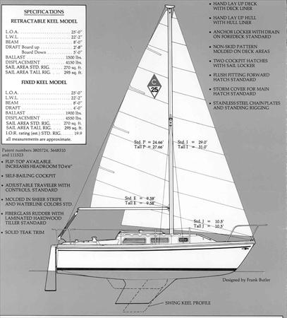 hight resolution of wiring diagram for catalina 25 sailboat