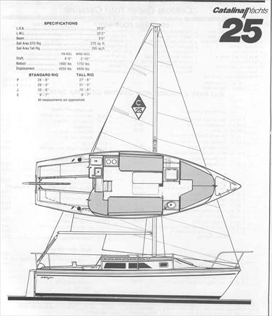 wiring diagram for catalina 25 sailboat [ 862 x 1000 Pixel ]