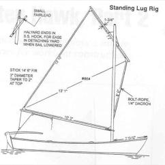 Standing Rigging Diagram How To Do Uml Diagrams Winter Hawk Lug Rig Sail Data