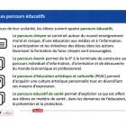 Les parcours éducatifs en détail