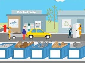 Réouverture de la déchetterie