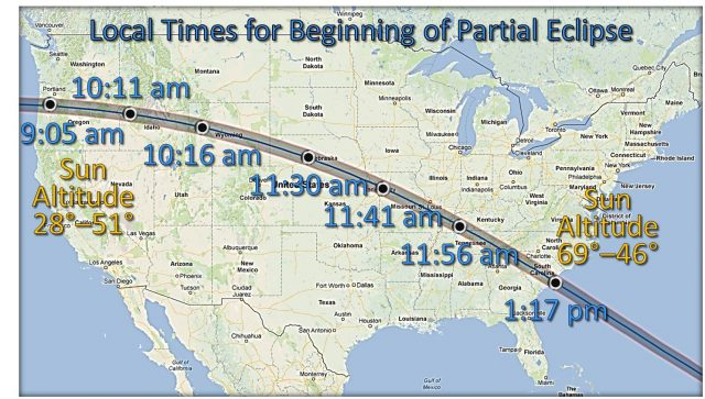 Eclipse Times