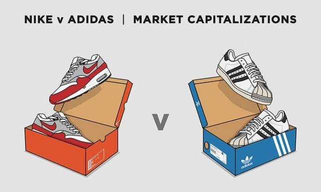 nike_vs_adidas