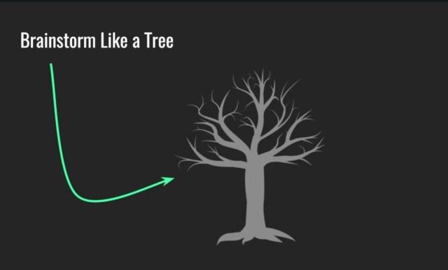 blogging like a tree