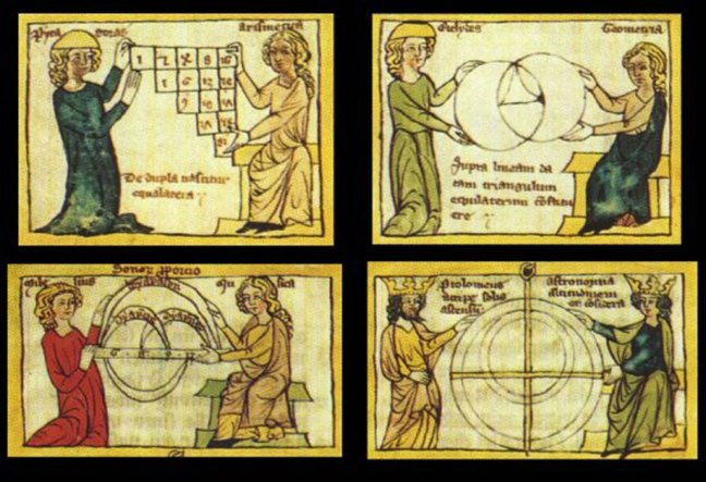 Medieval depiction of the Quadrivium: Arithmetic (top left), Geometry (top right), Music (bottom left), Astronomy (bottom right)
