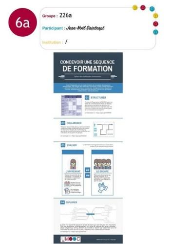 Classement des infographies du UMOOC