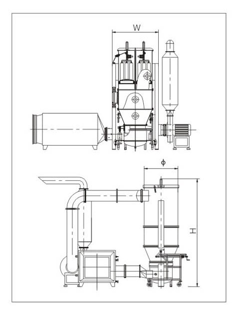 How Different Types of Spray Systems in Fluid Bed