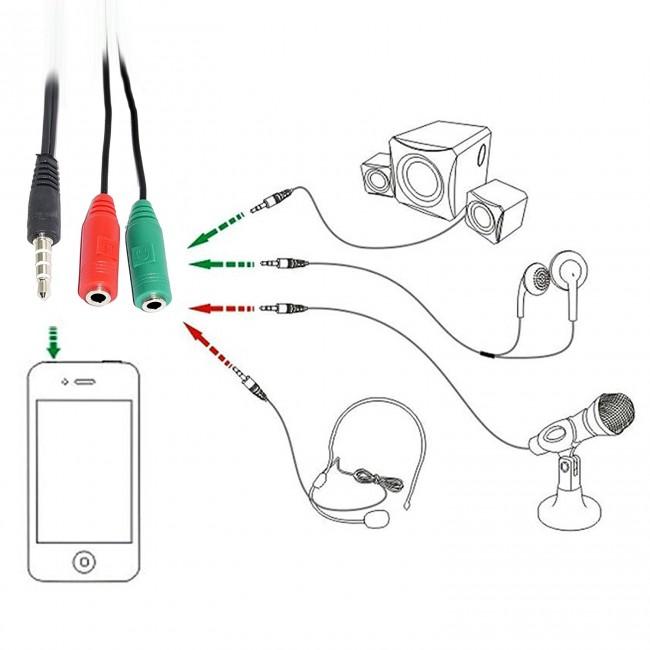 Wholesale 3.5mm Audio Jack to Headphone Microphone