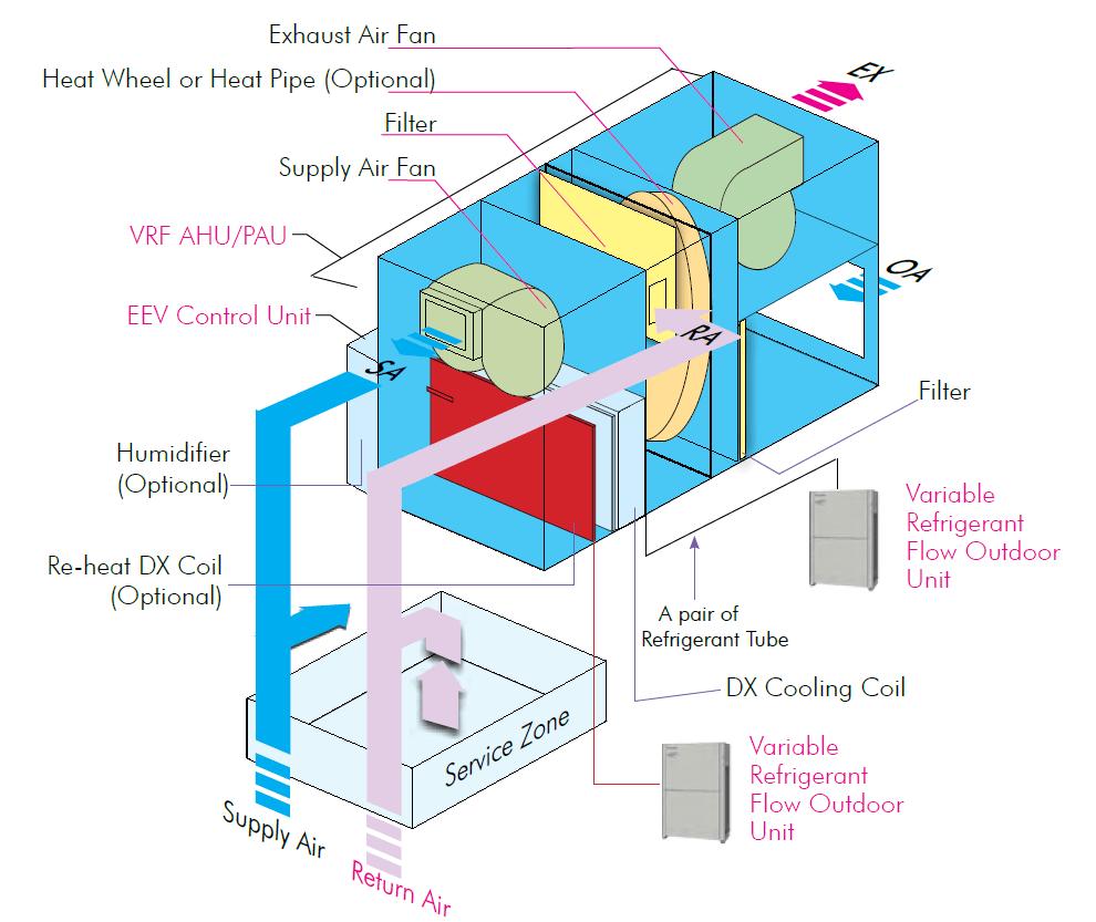 medium resolution of vrf brochure