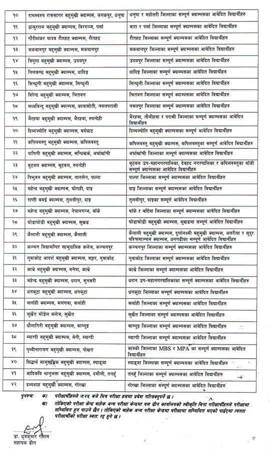 Tribhuvan University published Exam Center MBS & MPA
