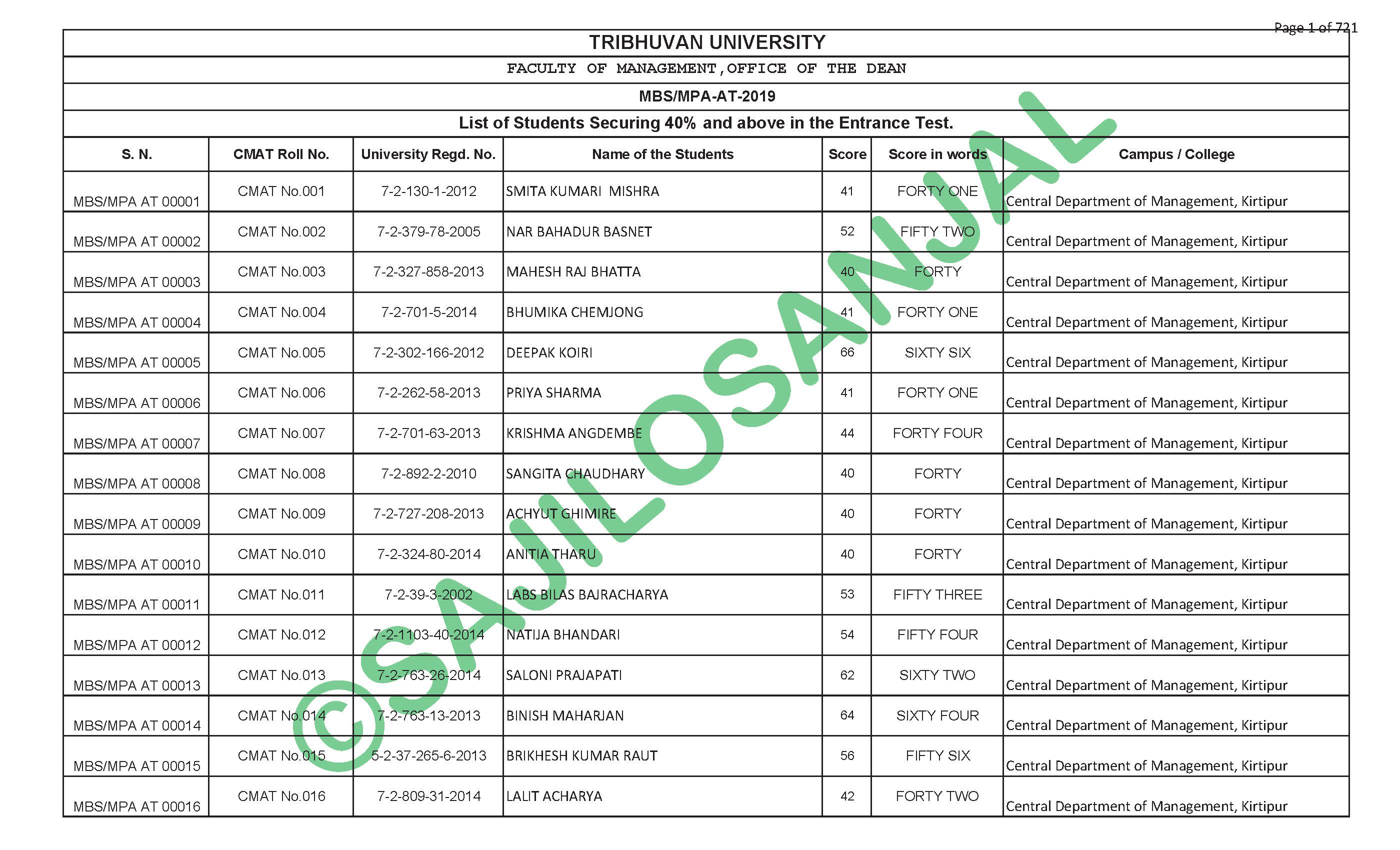 Entrance Test result,  MBS Entrance Exam Result, MBS Entrance Exam Result, TU  MBS Entrance Exam Result, TU MBS Entrance Exam Result, MBS Exam Result, MBS  Exam Result, TU  MBS  Exam Result, TU MBS Exam Result, TU Exam Result, Tribhuvan University Exam Result, Tribhuvan University TU  MPA  Exam Result, TU MPA Exam Result, MPA Entrance Exam Result, MPA Entrance Exam Result, TU  MPA Entrance Exam Result, TU MPA Entrance Exam Result, MPAExam Result,