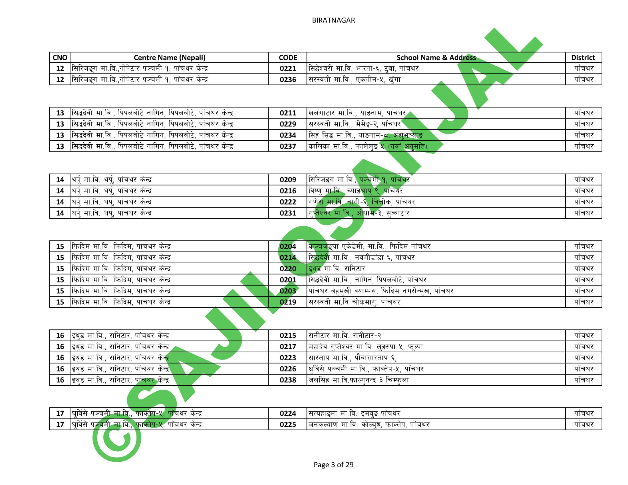 neb exam center, class 11 exam center, neb class 11 exam center, class 12 exam center, neb class 12 exam center, neb exam center 2076, class 11 exam center 2076, neb class 11 exam center 2076, class 12 exam center 2076, neb class 12 exam center 2076, class 11 exam center 2076, class 12 exam center 2076, class 11 exam center , class 12 exam center , १२ को बार्षिक परिक्षा केन्द्र , ११ को बार्षिक परिक्षा केन्द्र , १२ को परिक्षा केन्द्र , ११ को परिक्षा केन्द्र , १२ परिक्षा केन्द्र , ११ परिक्षा केन्द्र ,