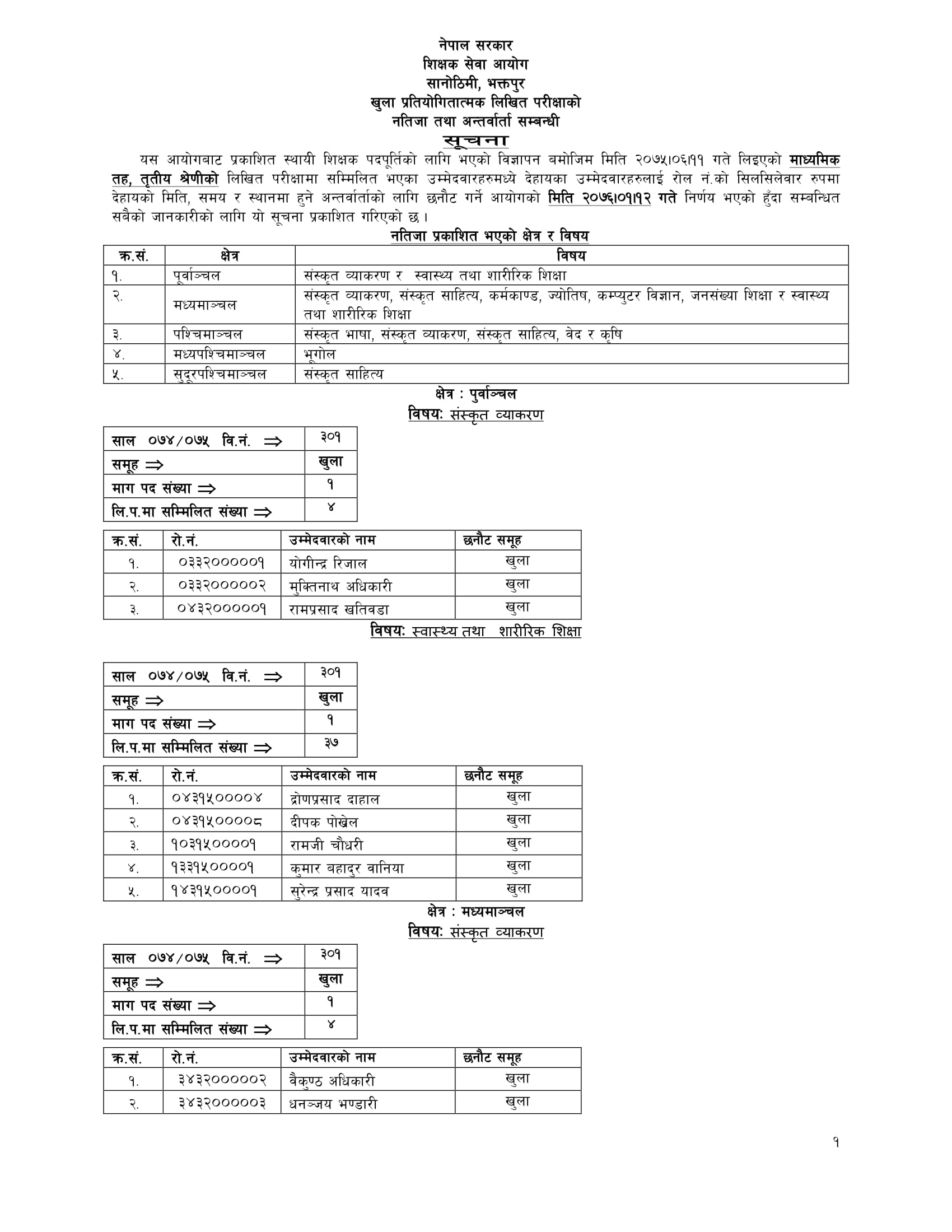 TSC exam result, shikshak sewa aayog natija, temporary teachers result, TSC exam result, TSC internal exam result, TSC Nepal 2075 Internal Exam Result, tsc result, tsc result 2075, tsc result 2076, tsc secondary result,  tsc lower secondary result,  tsc primary level result,  tsc Nepal exam result, शिक्षक नतिजा,  नतिजा, शिक्षक नतिजा २०७५