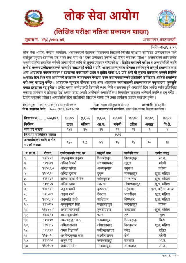 psc Adhikrit result, pcs Adhikrit result 2076, Adhikrit result 2076, lok sewa Adhikrit result 2076, lok sewa aayog Adhikrit result 2076, psc Adhikrit result 2075, psc Adhikrit Adhikrit result 2075, Adhikrit result 2075, Adhikrit Adhikrit result 2075, first paper Adhikrit result 2075, first paper loksewa Adhikrit result 2075, Adhikrit result 2075, lok sewa aayog Adhikrit result 2075, karidar result first paper, PSC Adhikrit result 2075, PSC Adhikrit Adhikrit result 2075, PSC first paper Adhikrit result 2075, PSC first paper loksewa Adhikrit result 2075, PSC Adhikrit result 2075, PSC lok sewa aayog Adhikrit result 2075, PSC karidar result first paper, Adhikrit result 2076, Adhikrit Adhikrit result 2076, first paper Adhikrit result 2076, first paper loksewa Adhikrit result 2076, Adhikrit result 2076, lok sewa aayog Adhikrit result 2076, karidar result first paper, psc Officer result, pcs Officer result 2076, Officer result 2076, lok sewa Officer result 2076, lok sewa aayog Officer result 2076, psc Officer result 2075, psc Officer Officer result 2075, Officer result 2075, Officer Officer result 2075, first paper Officer result 2075, first paper loksewa Officer result 2075, Officer result 2075, lok sewa aayog Officer result 2075, karidar result first paper, PSC Officer result 2075, PSC Officer Officer result 2075, PSC first paper Officer result 2075, PSC first paper loksewa Officer result 2075, PSC Officer result 2075, PSC lok sewa aayog Officer result 2075, PSC karidar result first paper, Officer result 2076, Officer Officer result 2076, first paper Officer result 2076, first paper loksewa Officer result 2076, Officer result 2076, lok sewa aayog Officer result 2076, karidar result first paper,