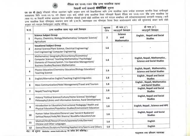 Which Grade Can Be Read, Which Subject After SEE, see subject after see, SEE result see result 2076 , see result 2075 with gradesheet , SEE result 2018 , see result 2075 , see result 2075 date , see 2075 result ,SEE result published , result of see 2075 , see exam result 2075,check published SEE result 2075, see result with gradesheet 2075,see results 2075, SEE gradesheet,SEE exam result, see result of 2075, SEE ntc SEE ntc,see result 2075 publishing date,SEE result with gradesheet,check see result 2075, see result 2075 ntc, ntc see result 2075,gradesheet of see result 2075,SEE result 2075 date, SEE result 2075 online, ntc SEE result, see gradesheet 2075, see result gradesheet 2075, See results with marksheet, see result Nepal, see.ntc.net.np result, see.ntc.net.np, see.ntc.net.np result 2075, see.ntc.net.np result marksheet, see.ntc.np result,see.ntc.np, see.ntc.np result 2075, see.ntc.np result marksheet, ,SEE result 2075, SEE result 2075 with gradesheet, gradesheet see result 2075,see ko result 2075, educationsansar see result 2075,2075 SEE result, SEE result 2018 date,see result 2075 gradesheet, SEE result check,online see result 2075, SEE exam result 2018,gradesheet of see 2075, see results 2075 with gradesheet,SEE result 2066 with, grade sheet of see 2075,SEE grade, SEE result 2075 with gradesheet online,SEE result check online, SEE ko result,SEE result ntc net, see compart result 2075,SEE result date, see result 2075 online gradesheet,SEE result online,see ntc result 2075,SEE 2075 result,SEE result, see result 2075 published,www SEE result 2018, see result 2075 grade sheet,educationsansar see result, see result 2075 ncell,see board exam, see result 2075 has been published,SEE result 2075 with gradesheet ntc, 2018 SEE result,educationsansar SEE result, SEE result of 2075,www edusanjal com SEE result,see result 2075 check, see grade upgrade result 2075,see result 2075 with, see result with marksheet 2075,SEE marksheet, SEE result with marksheet,marksheet of see