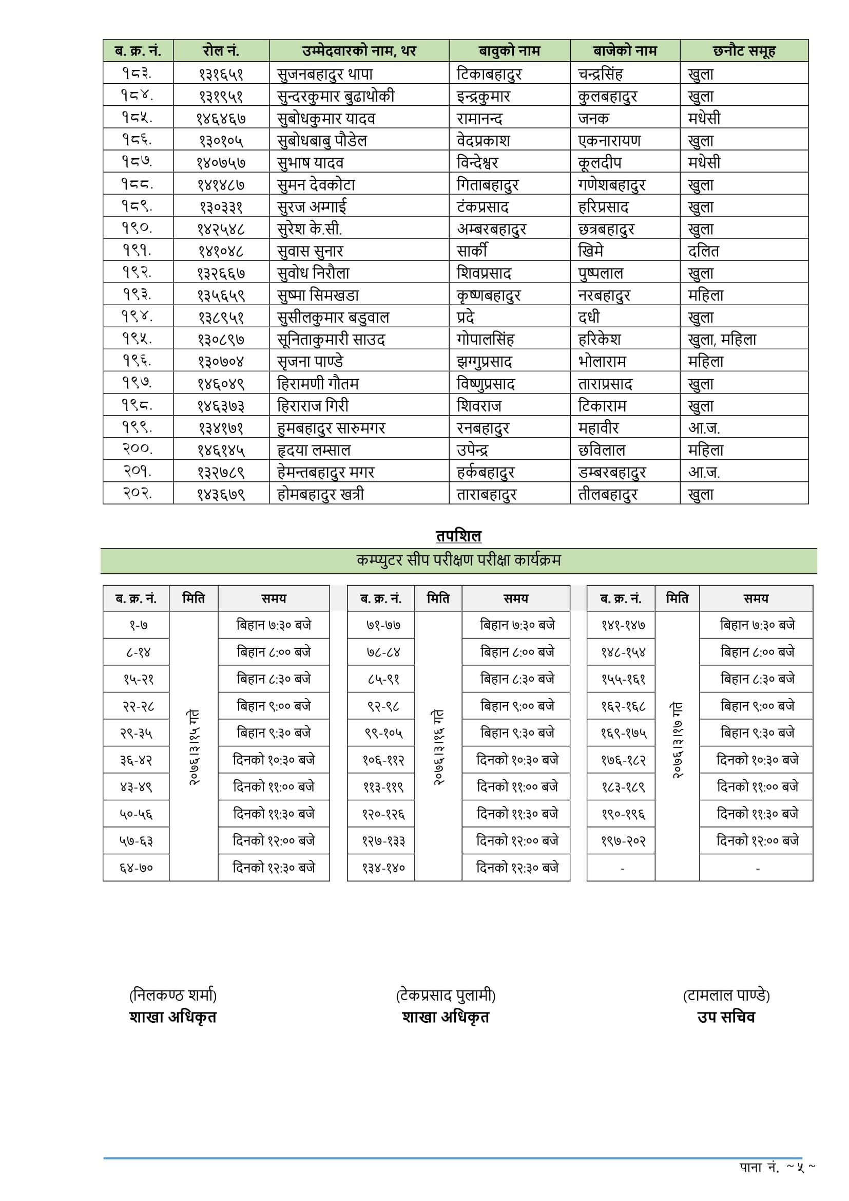 Lok Sewa Aayog Exam Results, Lok Sewa Aayog Exam Results 2076, Lok Sewa Aayog Exam Results 2075, Lok Sewa Aayog Exam Results kathmanu, Lok Sewa Aayog Exam Results khotang, Lok Sewa Aayog Nasu Result, Lok Sewa Aayog Nasu Result 2076, lok sewa natija, lok sewa aayog result 2075, loksewa result 2075, lok sewa aayog, www.psc.gov.np result 2075, lok sewa nasu natija, lok sewa aayog nasu result 2075, loksewa nasu result 2075, lok sewa aayog, www.psc.gov.np nasu result 2075, www.psc.gov.np nasu result, psc.gov.np nasu result, nasu results, nayab subba results, psc result, psc results 2076, psc Nepal, nasu result 2076, nasu result list, नायब सुब्बा, लोक सेवा आयोग नतिजा , नायब सुब्बा नतिजा, ना.सु नतिजा