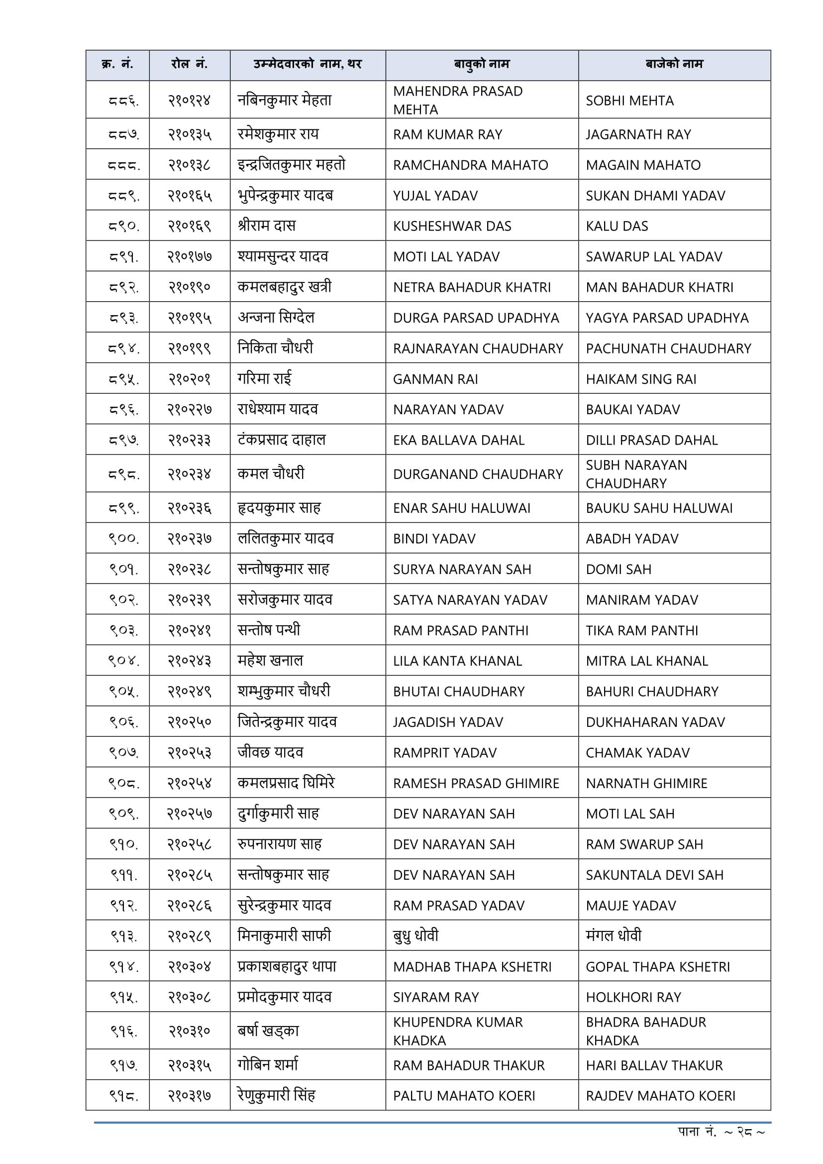 Lok Sewa Aayog Jaleshwar Nayab Subba Result 2076 has been published. Lok Sewa Aayog Jaleshwar Nayab Subba Result 2076.  Lok Sewa Aayog Jaleshwar Nasu Result 2076, Lok Sewa Aayog Jaleshwar Nasu Result, Jaleshwar Nasu Result 2076,Jaleshwar Nasu Result,lok sewa natija,Lok Sewa Natija 2076 , Lok Sewa Result,Lok Sewa Result 2076,Lok Sewa Aayog Natija,Lok Sewa Aayog Natija 2076,lok sewa aayog result,Lok Sewa Aayog Result 2076,Lok sewa Aayog Sthaniya Taha result ,Lok sewa Sthaniya Taha result, Lok Sewa Nayab Subba Result,lok sewa Nayab Subba result, Lok Sewa Result Nayab Subba,Lok Sewa Result Nayab Subba 2076 , psc Nayab Subba result , PSC Nayab Subba Result 2076, Sthaniya Taha Nayab Subba natija ,Sthaniya Taha Nayab Subba result,Lok sewa aayog Nayab Subba Result,lok sewa aayog Nayab Subba result 2076,Lok Sewa Nasu Result,lok sewa Nasu result, Lok Sewa Result Nasu,Lok Sewa Result Nasu 2076 , psc Nasu result , PSC Nasu Result 2076, Sthaniya Taha Nasu natija ,Sthaniya Taha Nasu result,Lok sewa aayog Nasu Result,lok sewa aayog Nasu result 2076,नायब सुब्बा पाँचौं तह लिखित नतिजा,नायब सुब्बा नतिजा,,पाँचौं तह नायब सुब्बा नतिजा,पाँचौं तह नतिजा,स्थानीय तह नायब सुब्बा नतिजा,स्थानीय तह नतिजा,स्थानीय तहको अधिकृत छैठौ तह,