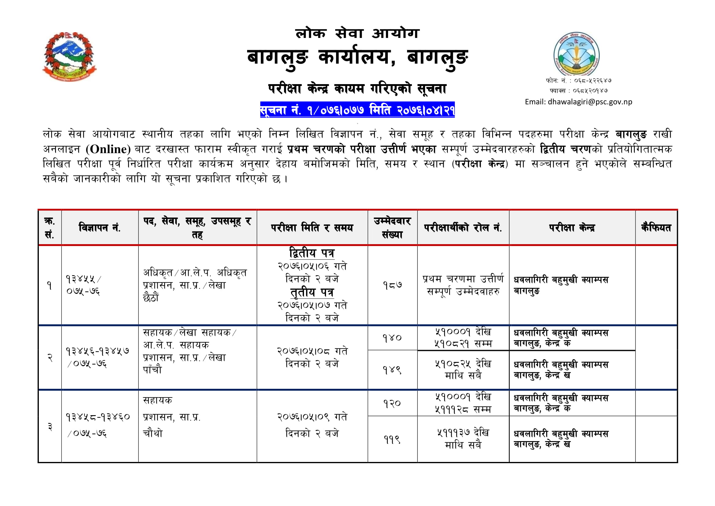 Kharidar Second Paper Exam Center, Kharidar Second Paper Exam Center baglung, Kharidar Second Paper Exam Center 2076, Second Paper Exam Center 2076, Second Paper Exam Center, Lok Sewa Aayog, Lok Sewa Aayog exam center, Lok Sewa Aayog Second Paper Exam Center, Lok Sewa Aayog Second Paper Exam Center 2076, Lok Sewa Aayog kharidar Exam Center, Lok Sewa Aayog kharidar, psc eam center, psc Nepal, psc exam center 2076, psc Nepal exam center, psc kharidar exam center, psc kharidar exam center 2076, psc haridar exam center, psc kharidar second paper exam center, kharidar exam center baglung, Kharidar Second Paper Exam Center baglung, psc exam center baglung, lok sewa exam center baglung, lok sewa aayog exam center baglung, Second Paper Exam Center baglung, 4th level exam center, lok sewa aayog 4th level exam center,