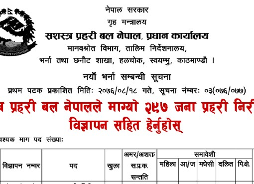 AFP Nepal Published Armed Police Force vacancy notice police inspector and Armed Police Assistant Inspector. The Armed Police Force (AFP) of Nepal is a paramilitary land force tasked with counter-insurgency operations in Nepal. recruitment by open competition in the posts of the Armed Police Force job vacancy. The following qualified interested Nepalese citizens are requested to apply. Armed Police Inspector - 58 Armed Police Assistant Inspector - 239 Application Form Registration Date: - 2076/08/18 to 2076/09/17, (10 and to 4 pm) View Armed Police Force vacancy below notice and check