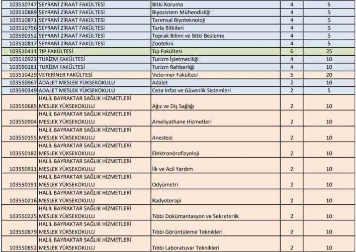 جامعة ارجيس مقاعد دراسية 2021-3