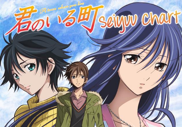 Seiyuu Chart: Kimi no Iru Machi