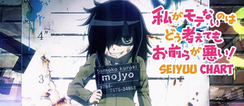 Seiyuu Chart: Watashi ga Motenai no wa dou Kangaete mo Omaera ga Warui!