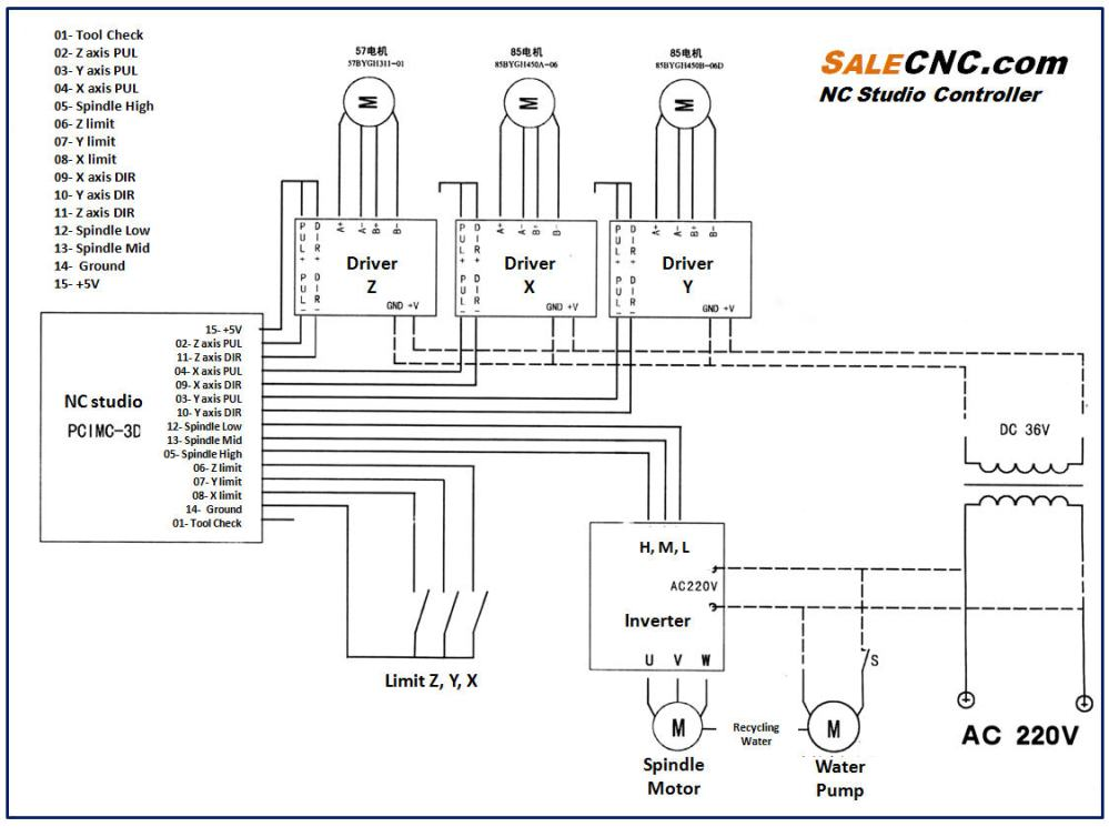 medium resolution of cnc power wiring diagram wiring diagram for you dh 485 cable fanuc cable wiring diagrams