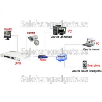 4CH H.264 DVR Network HDD Digital Video Recorder