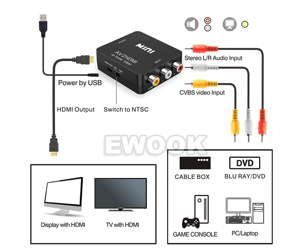 Composite AV CVBS 3RCA RCA to HDMI Video Cable Converter