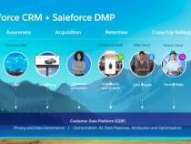 Meet Salesforce DMP (Krux)