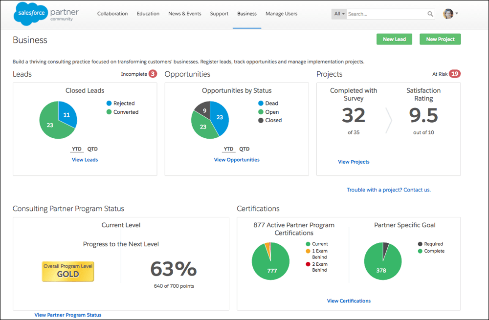 New Request Your Salesforce Certification Status Salesforce Ben