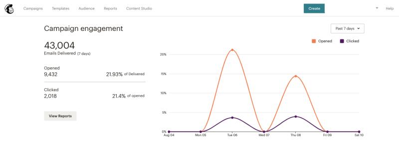 """, Pardot vs MailChimp: évaluation côte à côte<span class=""""wtr-time-wrap after-title""""><span class=""""wtr-time-number"""">1</span> minutes de lecture</span>"""