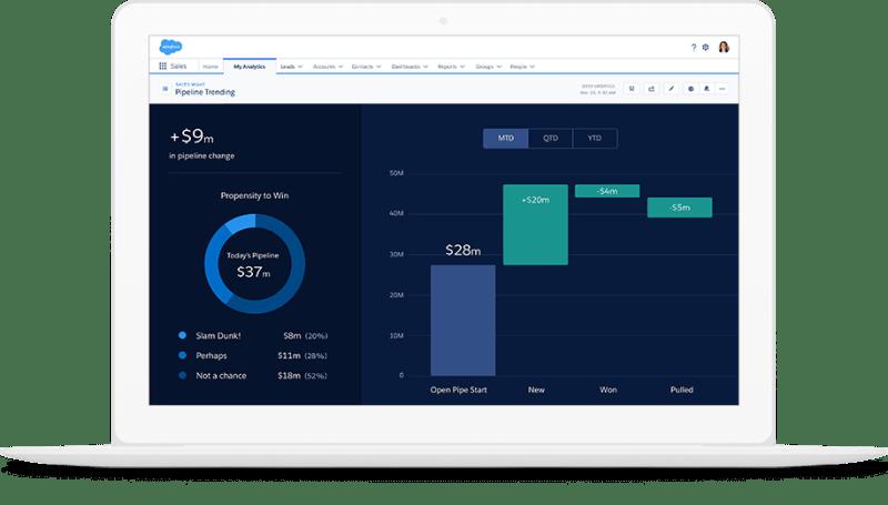 """, Guide ultime de CHAQUE produit Salesforce en 2021<span class=""""wtr-time-wrap after-title""""><span class=""""wtr-time-number"""">15</span> minutes de lecture</span>"""