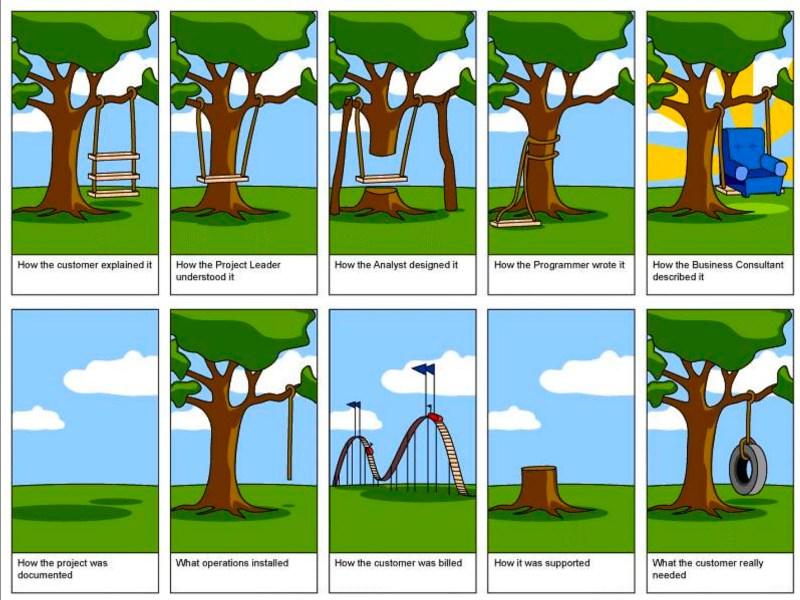 """, Comment puis-je tester cela? Test des modifications dans les environnements Salesforce<span class=""""wtr-time-wrap after-title""""><span class=""""wtr-time-number"""">10</span> minutes de lecture</span>"""