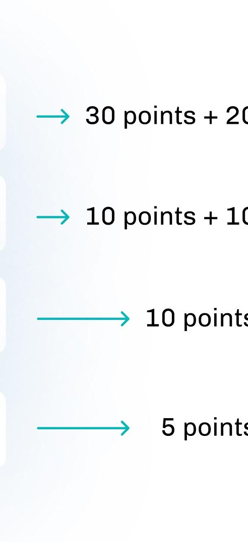 """, Utilisation des catégories de notation Pardot: un guide rapide<span class=""""wtr-time-wrap after-title""""><span class=""""wtr-time-number"""">4</span> minutes de lecture</span>"""