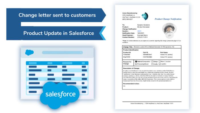 """, 10 façons d&rsquo;utiliser la génération de documents avec Salesforce<span class=""""wtr-time-wrap after-title""""><span class=""""wtr-time-number"""">10</span> minutes de lecture</span>"""