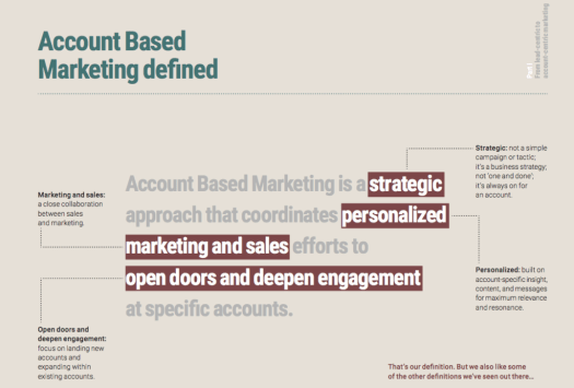 Account-Based Marketing Explained