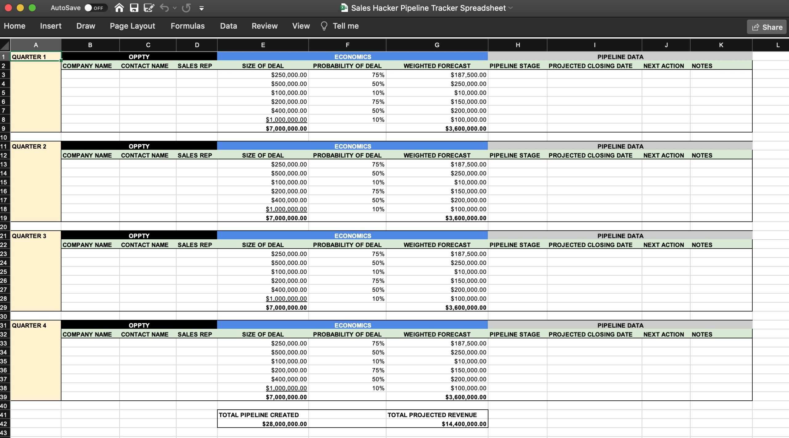 The forthcoming template library contains a nifty set of twelve spreadsheet and word doc. 13 Free Sales Tracking Spreadsheets For Fast Pipeline Growth