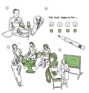 Science paper illustration for Daniel Levitin
