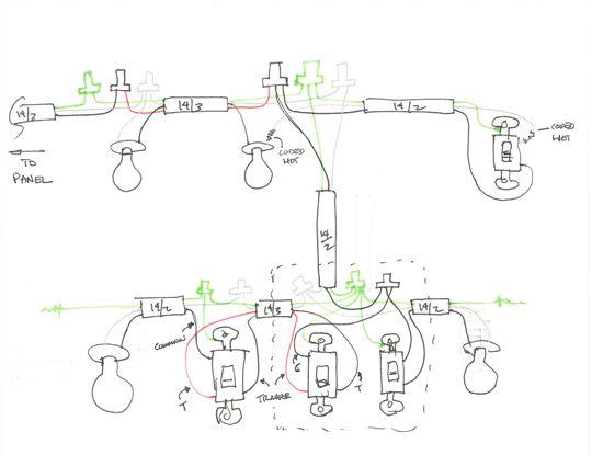 way switches internachi inspection forum
