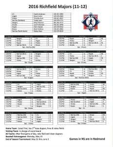 2016 Majors 11-12