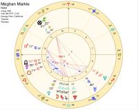 When (Prince) Harry Met Meghan (Markle) - Sally Kirkman ...
