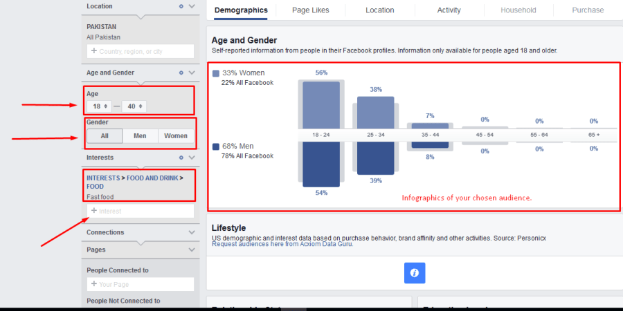 age, gender and location infographics on facebook