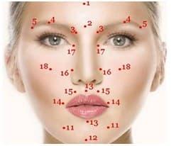 Cottle Face Massage Against Wrinkles