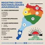 CONFENIAE: Registo COVID Nacionalidades Amazónicas (5-15-20)