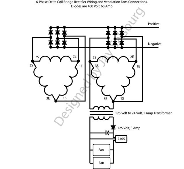 Direct Drive Wind Turbine Permanent Magnet Generator