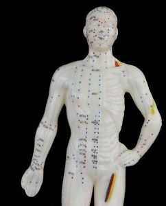 Acupuncture points used for tapping in EFT