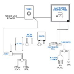 Hot Tub Wiring Diagram Canada Stereo Diagrams Pool System Data Salt Water Systems Drain