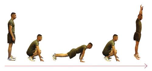 Haga el test: ¿está usted en forma para su edad?